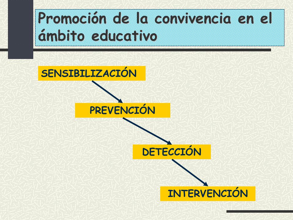 Promoción de la convivencia en el ámbito educativo