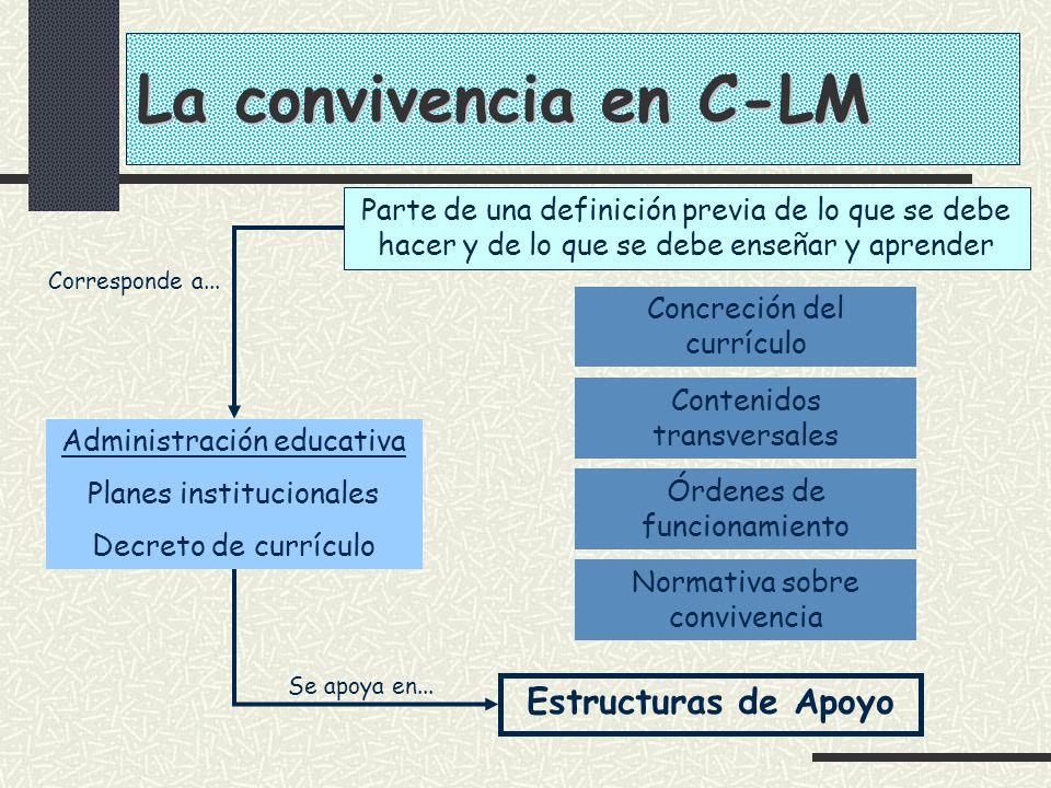 La convivencia en C-LM Estructuras de Apoyo