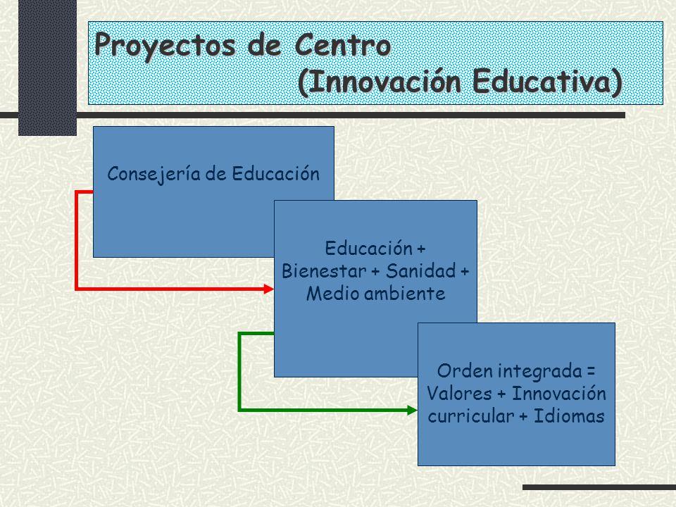 Proyectos de Centro (Innovación Educativa)