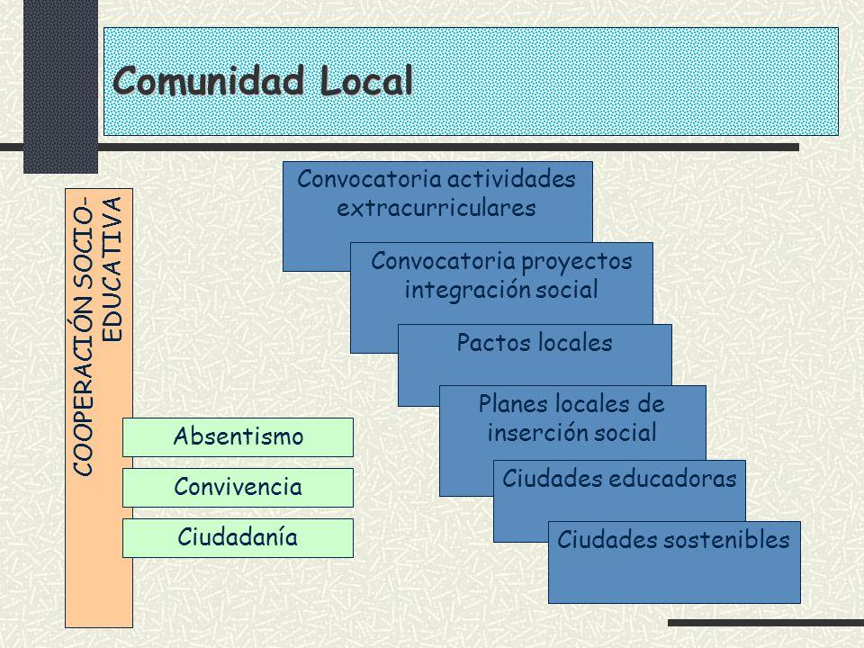 Comunidad Local Convocatoria actividades extracurriculares