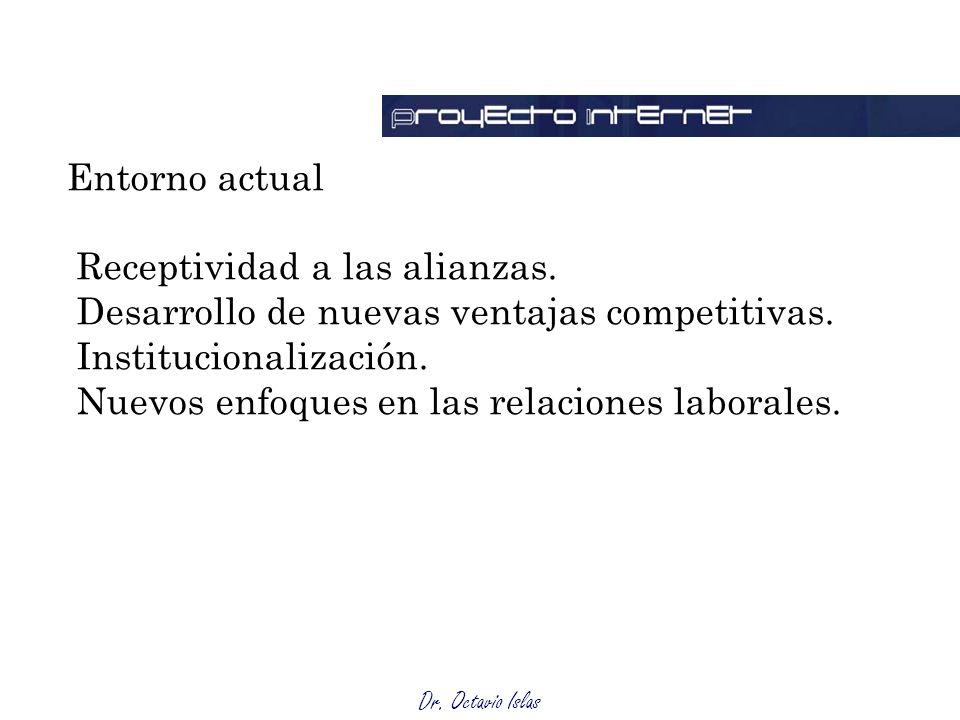 Entorno actual Receptividad a las alianzas. Desarrollo de nuevas ventajas competitivas. Institucionalización.