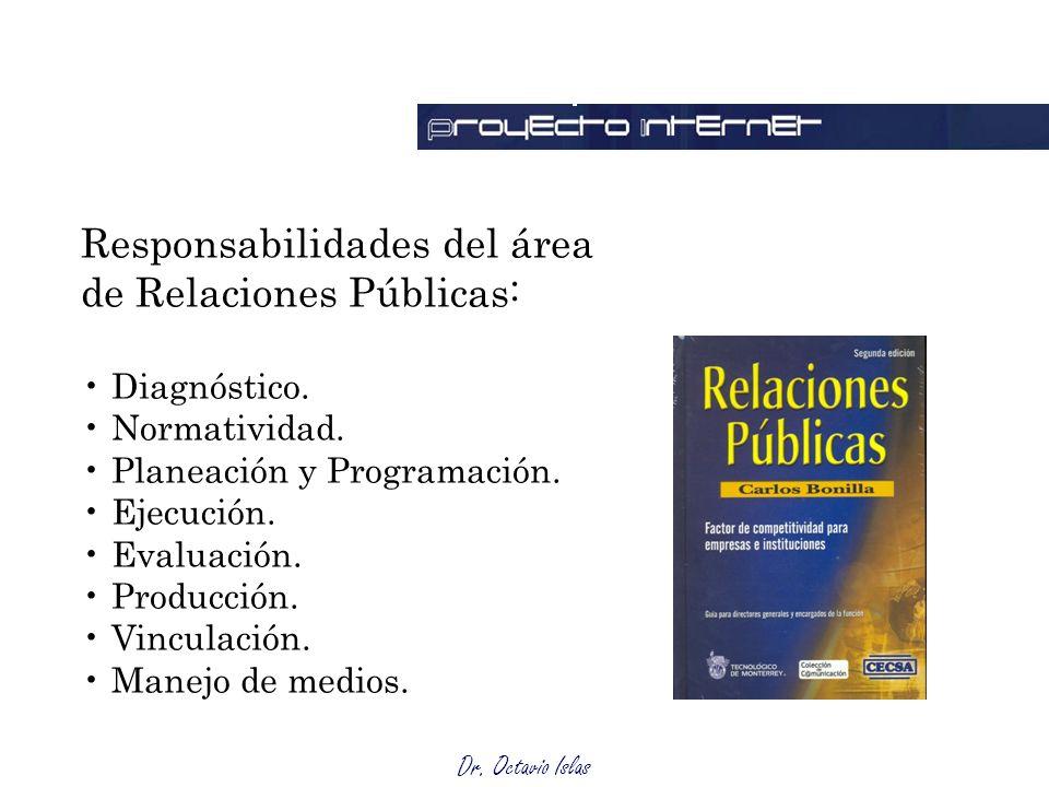 Responsabilidades Responsabilidades del área de Relaciones Públicas: