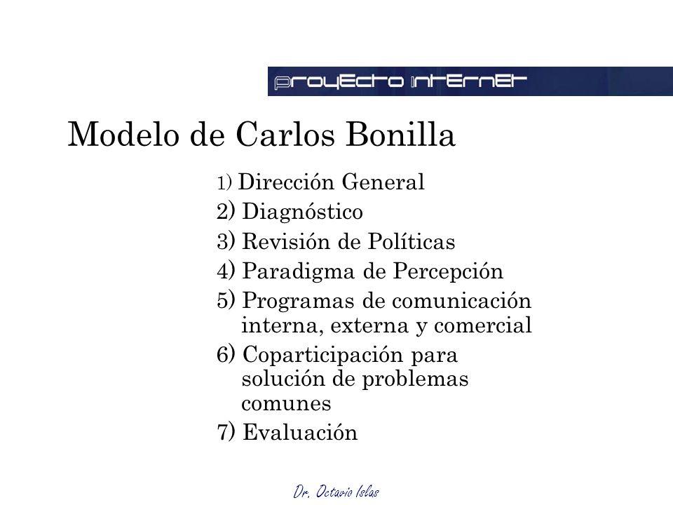 Modelo de Carlos Bonilla