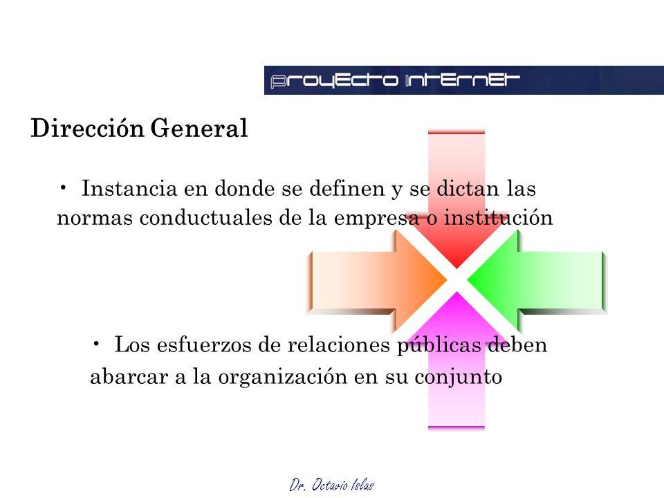 Dirección General Instancia en donde se definen y se dictan las