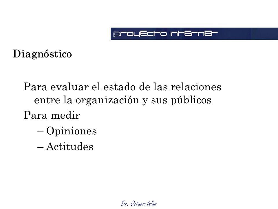 Diagnóstico Para evaluar el estado de las relaciones entre la organización y sus públicos. Para medir.