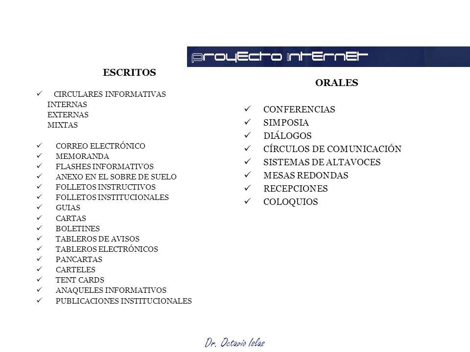 Selección de medios ESCRITOS ORALES CONFERENCIAS SIMPOSIA DIÁLOGOS