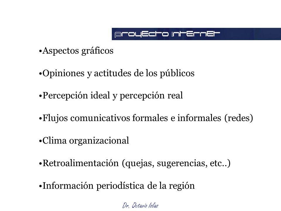 Elementos por considerar