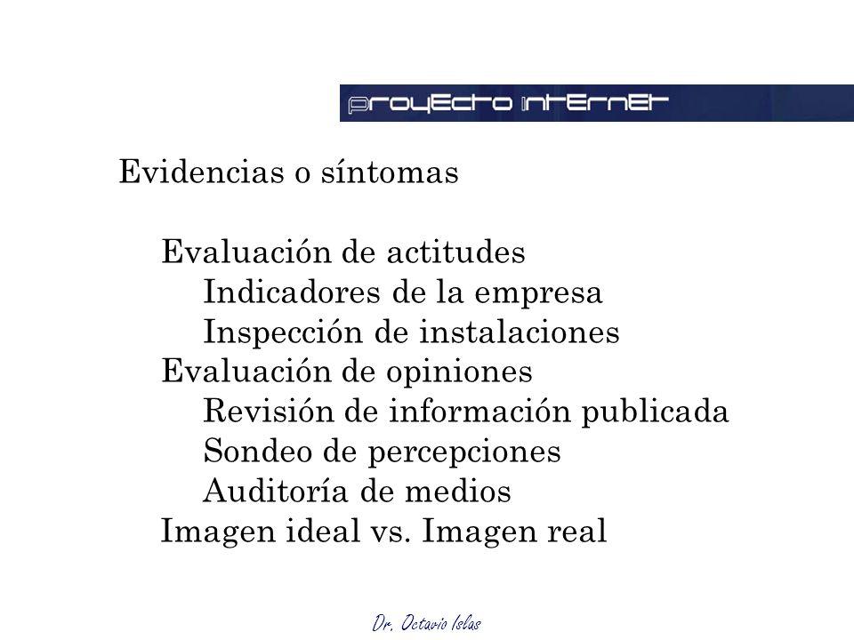Diagnóstico Evidencias o síntomas. Evaluación de actitudes. Indicadores de la empresa. Inspección de instalaciones.