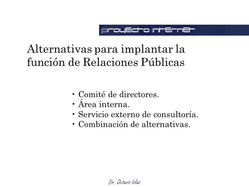 Alternativas para implantar la función de Relaciones Públicas