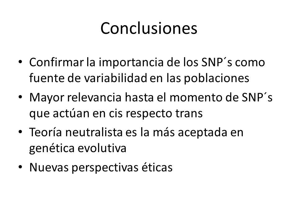 Conclusiones Confirmar la importancia de los SNP´s como fuente de variabilidad en las poblaciones.