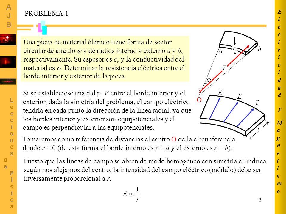 Magnetismo Electricidad. y. PROBLEMA 1.