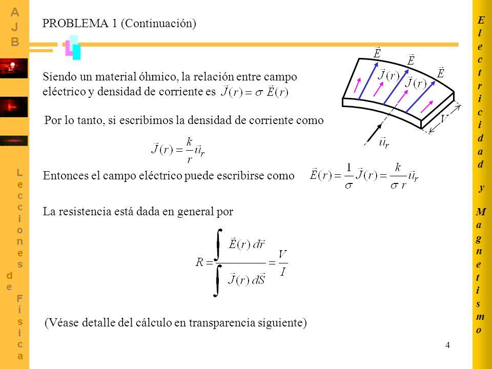 PROBLEMA 1 (Continuación)