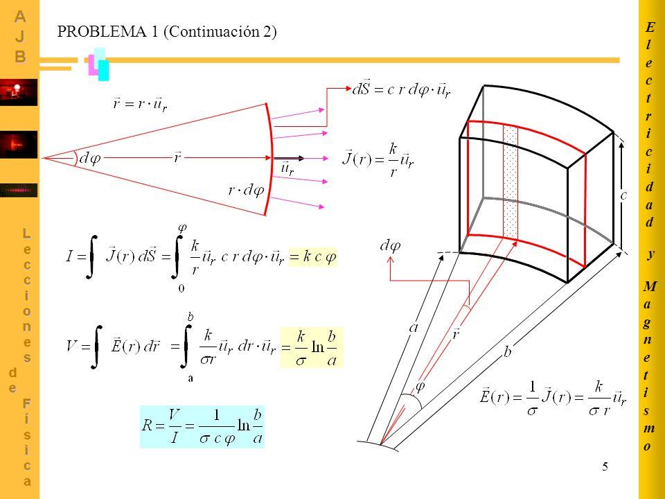 PROBLEMA 1 (Continuación 2)