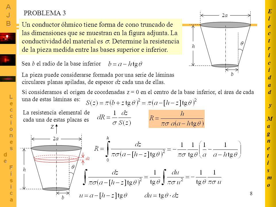 Magnetismo Electricidad. y. PROBLEMA 3. 2a.