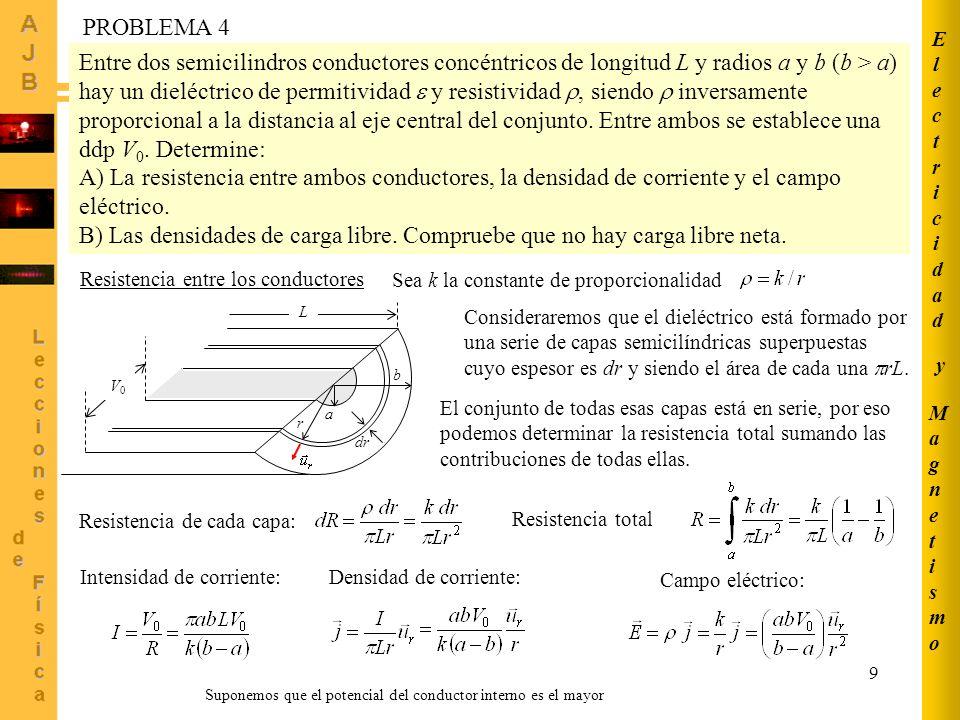 Magnetismo Electricidad. y. PROBLEMA 4.