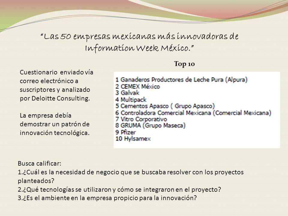 Las 50 empresas mexicanas más innovadoras de Information Week México