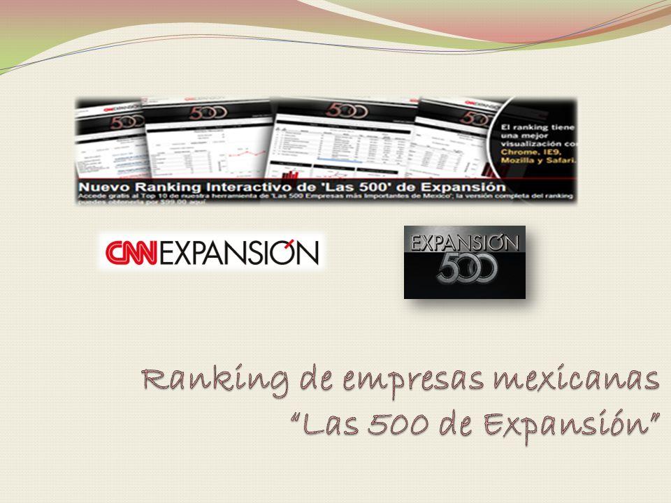 Ranking de empresas mexicanas Las 500 de Expansión