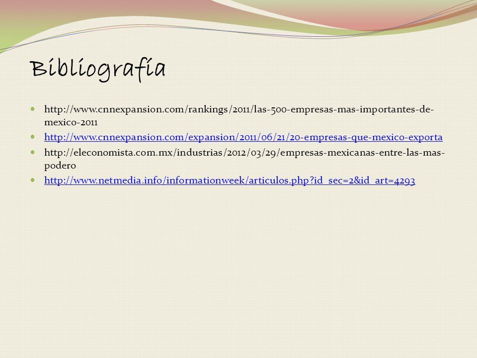 Bibliografía http://www.cnnexpansion.com/rankings/2011/las-500-empresas-mas-importantes-de-mexico-2011.