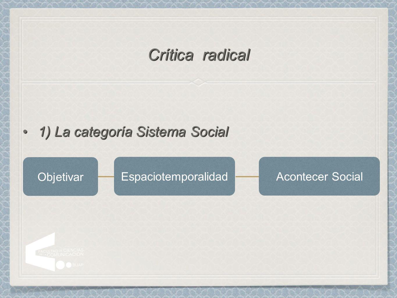 Crítica radical 1) La categoría Sistema Social Objetivar
