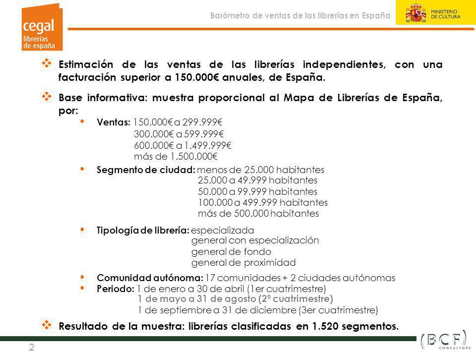 Resultado de la muestra: librerías clasificadas en 1.520 segmentos.