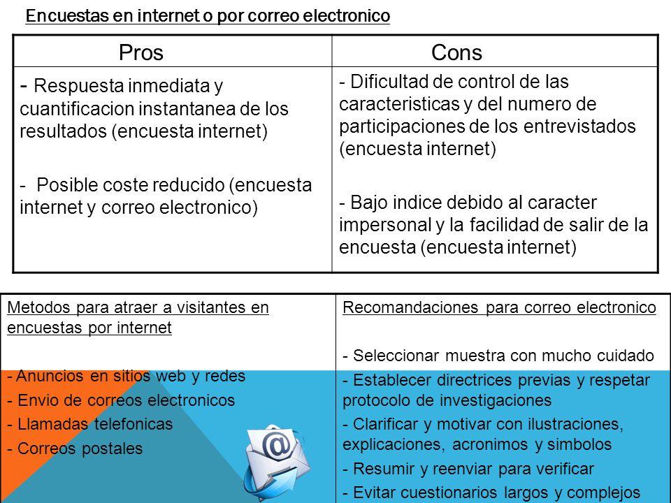 Encuestas en internet o por correo electronico