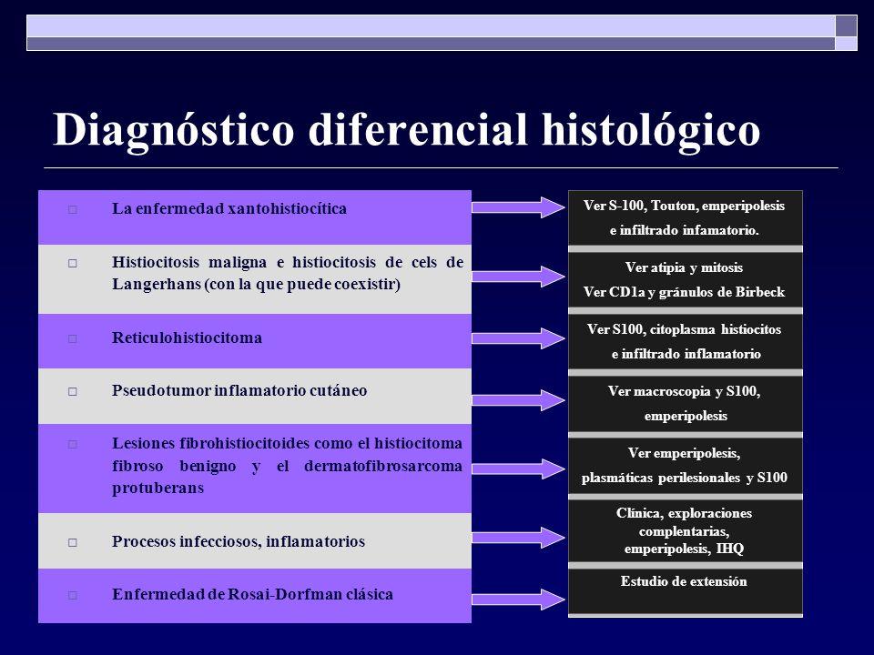 Diagnóstico diferencial histológico