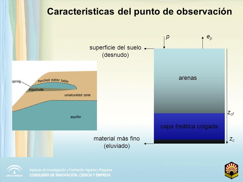 Caracteristicas del punto de observación