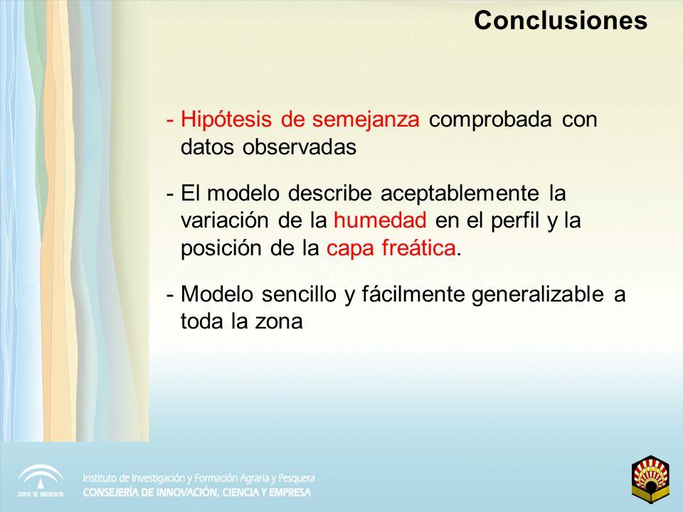 Conclusiones Hipótesis de semejanza comprobada con datos observadas