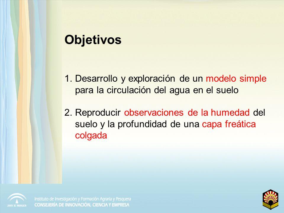 Objetivos Desarrollo y exploración de un modelo simple para la circulación del agua en el suelo.