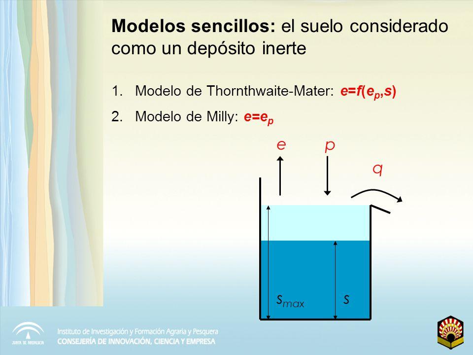 Modelos sencillos: el suelo considerado como un depósito inerte