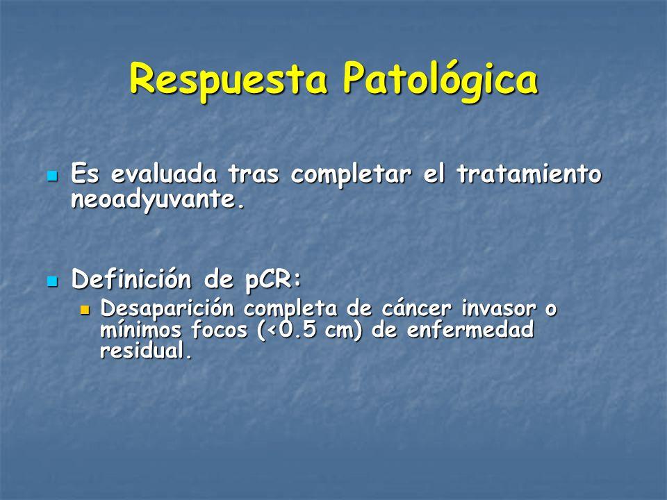 Respuesta Patológica Es evaluada tras completar el tratamiento neoadyuvante. Definición de pCR:
