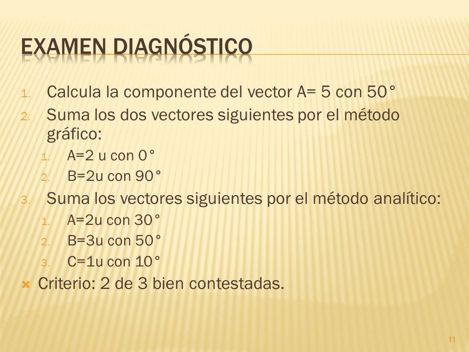 Examen diagnóstico Calcula la componente del vector A= 5 con 50°