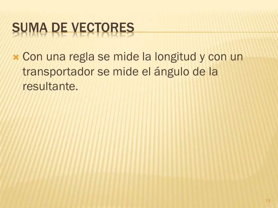 Suma de vectores Con una regla se mide la longitud y con un transportador se mide el ángulo de la resultante.