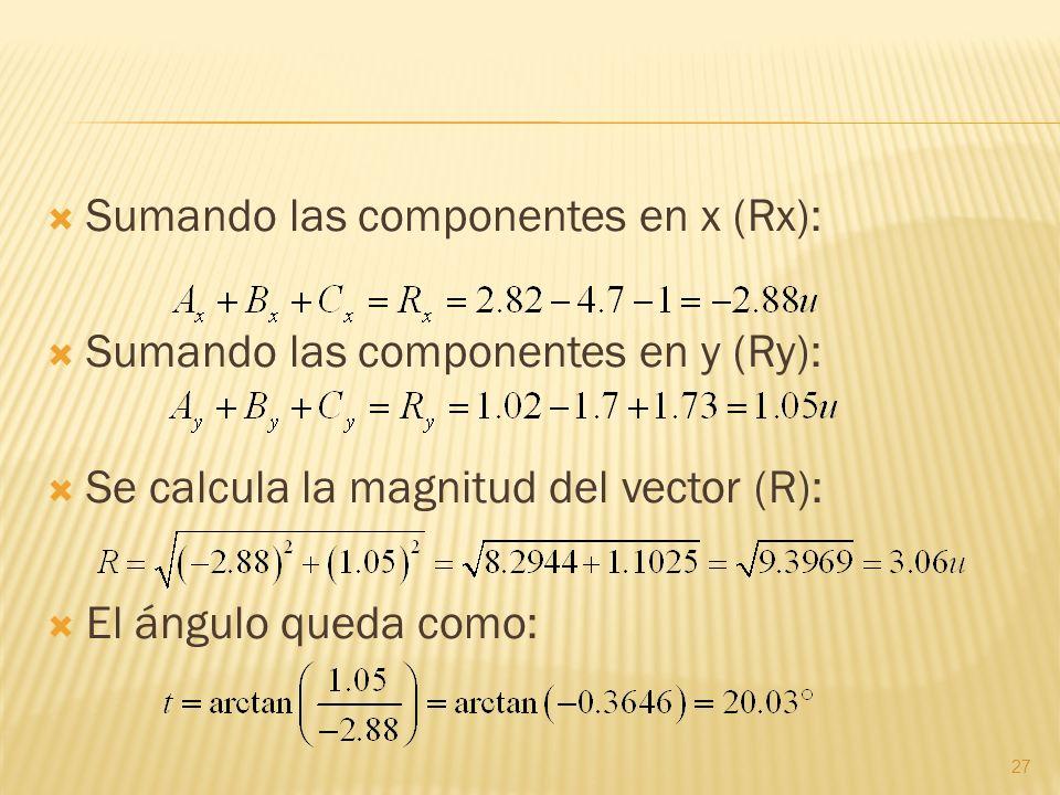 Sumando las componentes en x (Rx):