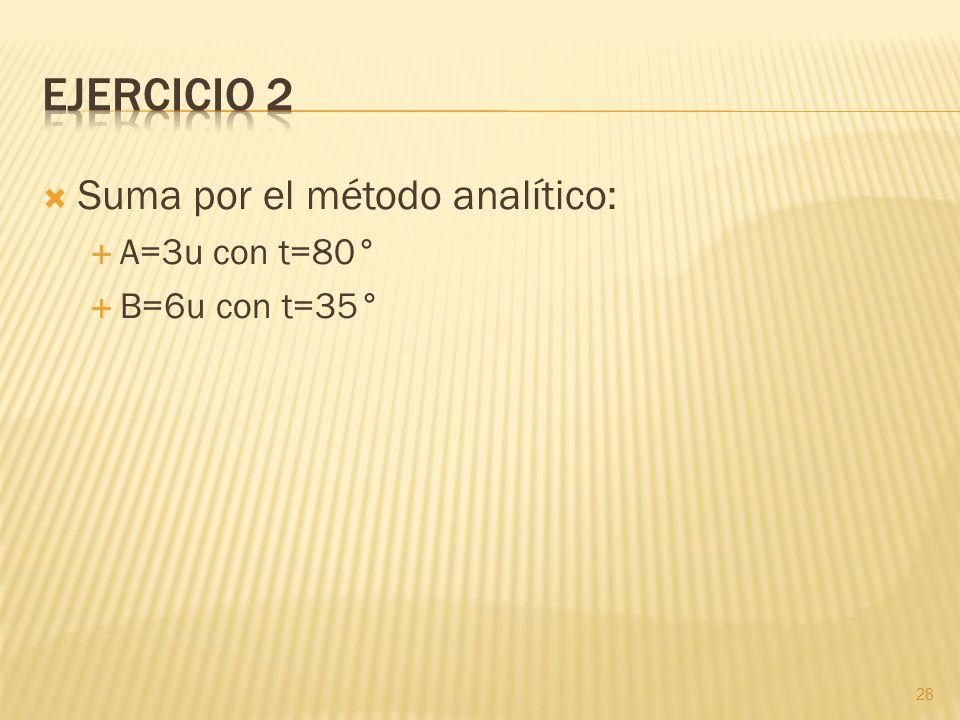 Ejercicio 2 Suma por el método analítico: A=3u con t=80°