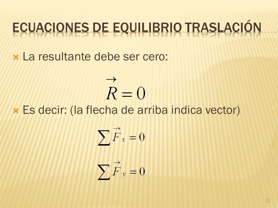 Ecuaciones de equilibrio traslación
