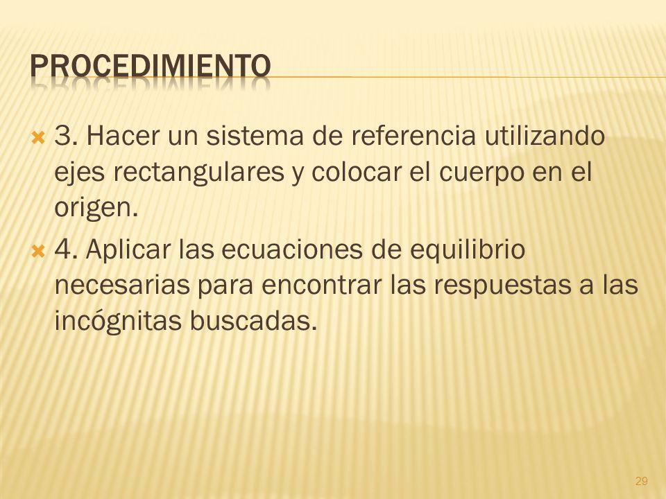 Procedimiento 3. Hacer un sistema de referencia utilizando ejes rectangulares y colocar el cuerpo en el origen.