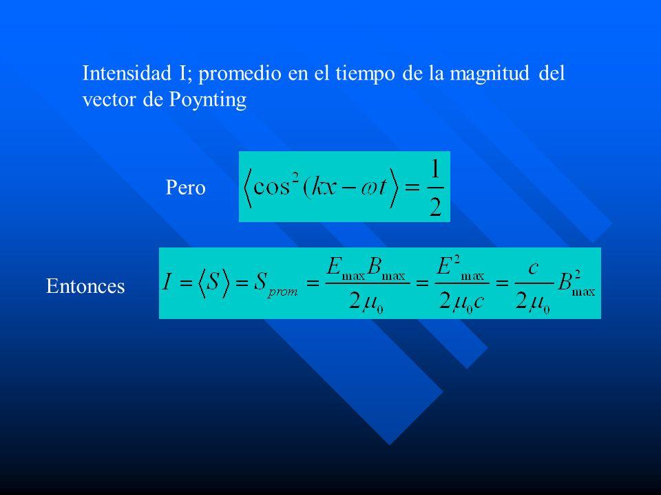 Intensidad I; promedio en el tiempo de la magnitud del vector de Poynting