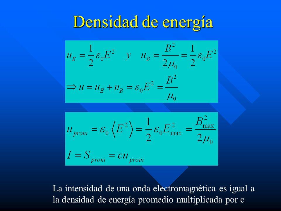 Densidad de energía La intensidad de una onda electromagnética es igual a la densidad de energía promedio multiplicada por c.