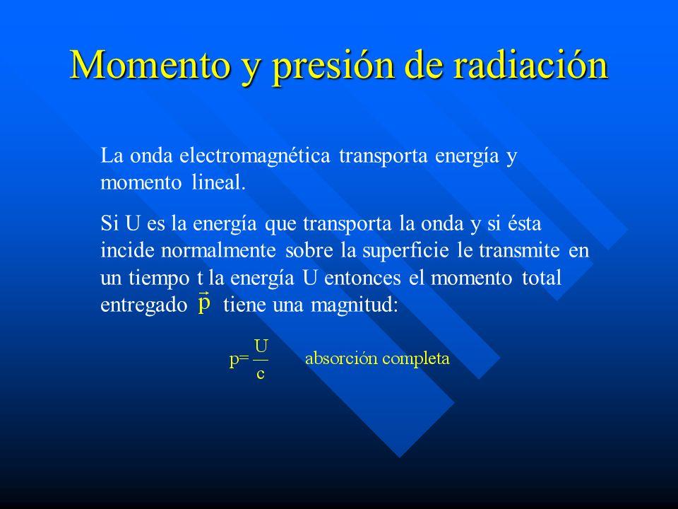 Momento y presión de radiación