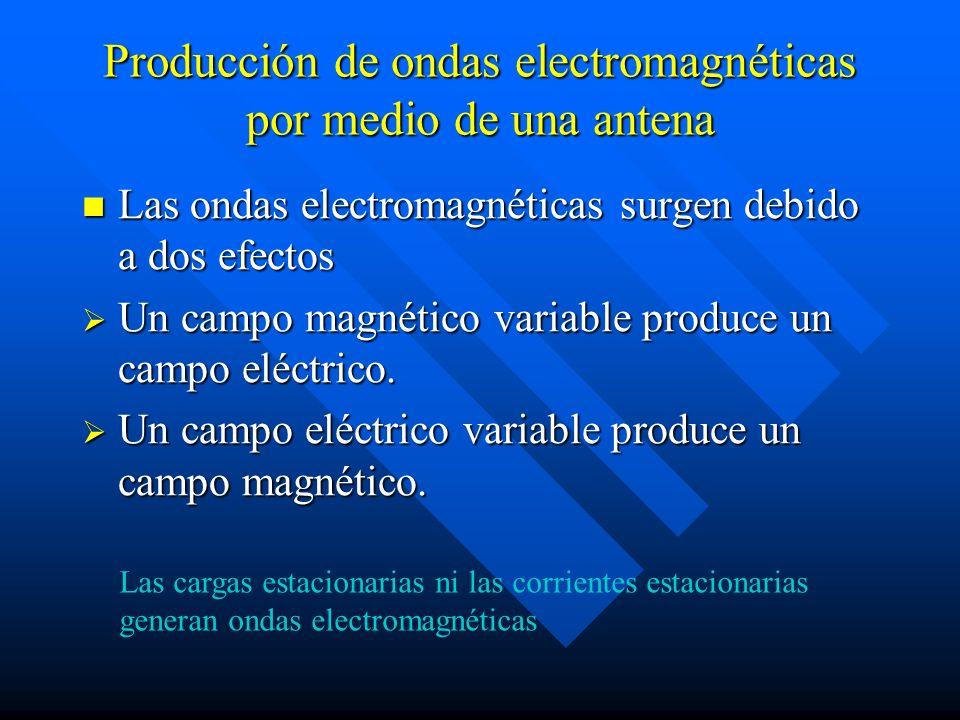 Producción de ondas electromagnéticas por medio de una antena