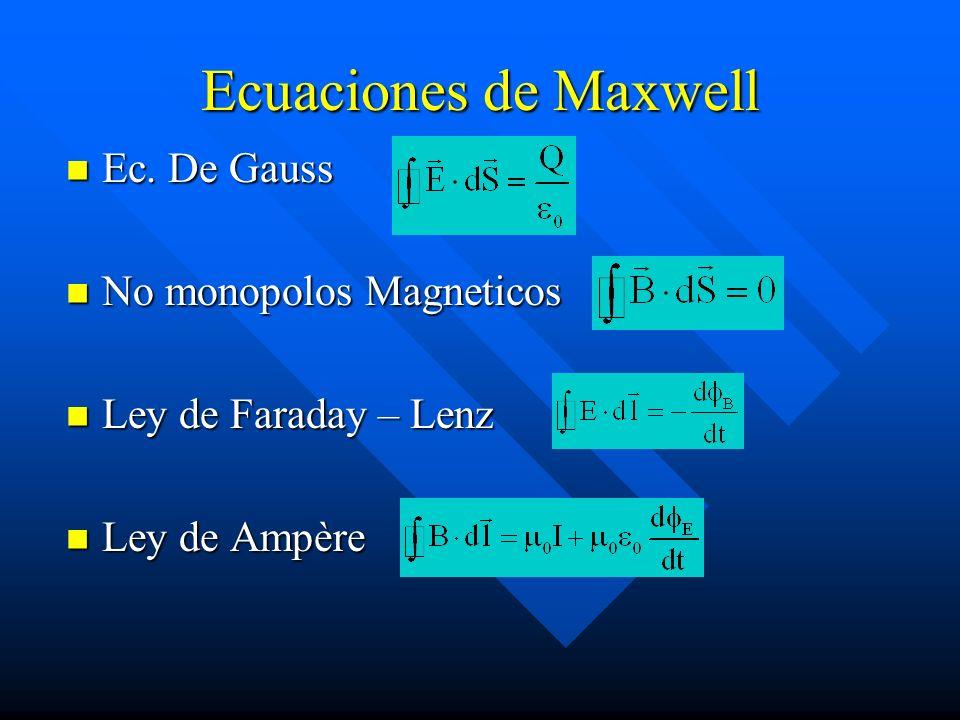 Ecuaciones de Maxwell Ec. De Gauss No monopolos Magneticos