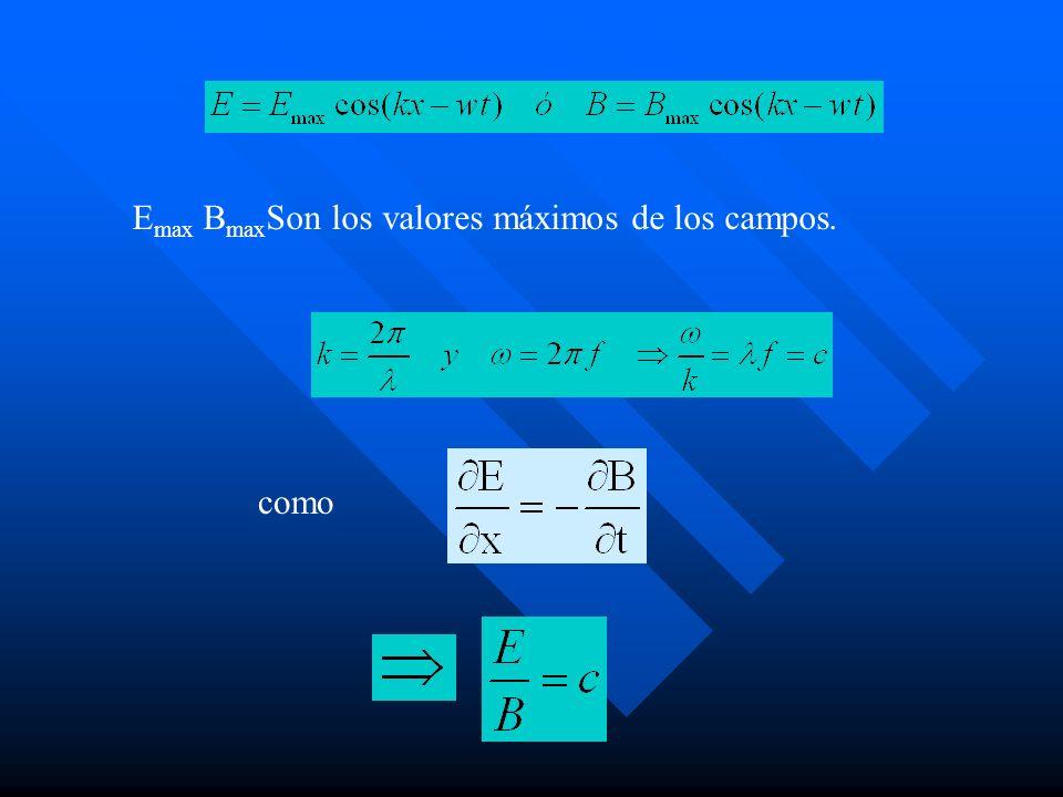 Emax BmaxSon los valores máximos de los campos.