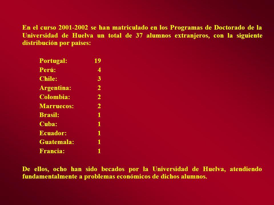 En el curso 2001-2002 se han matriculado en los Programas de Doctorado de la Universidad de Huelva un total de 37 alumnos extranjeros, con la siguiente distribución por países: