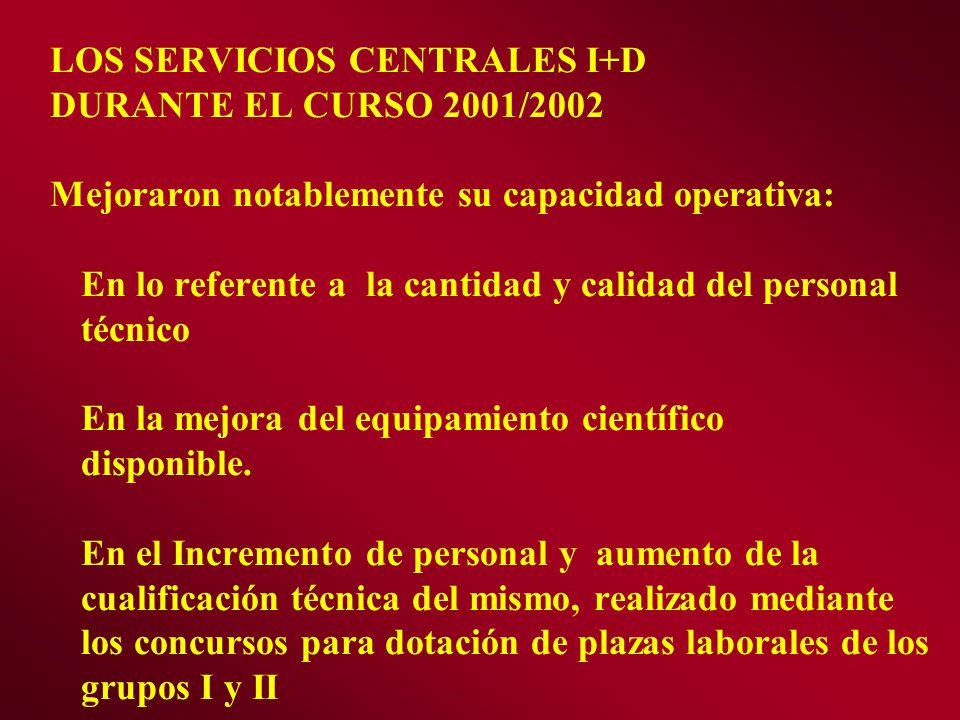 LOS SERVICIOS CENTRALES I+D DURANTE EL CURSO 2001/2002 Mejoraron notablemente su capacidad operativa: En lo referente a la cantidad y calidad del personal técnico En la mejora del equipamiento científico disponible.