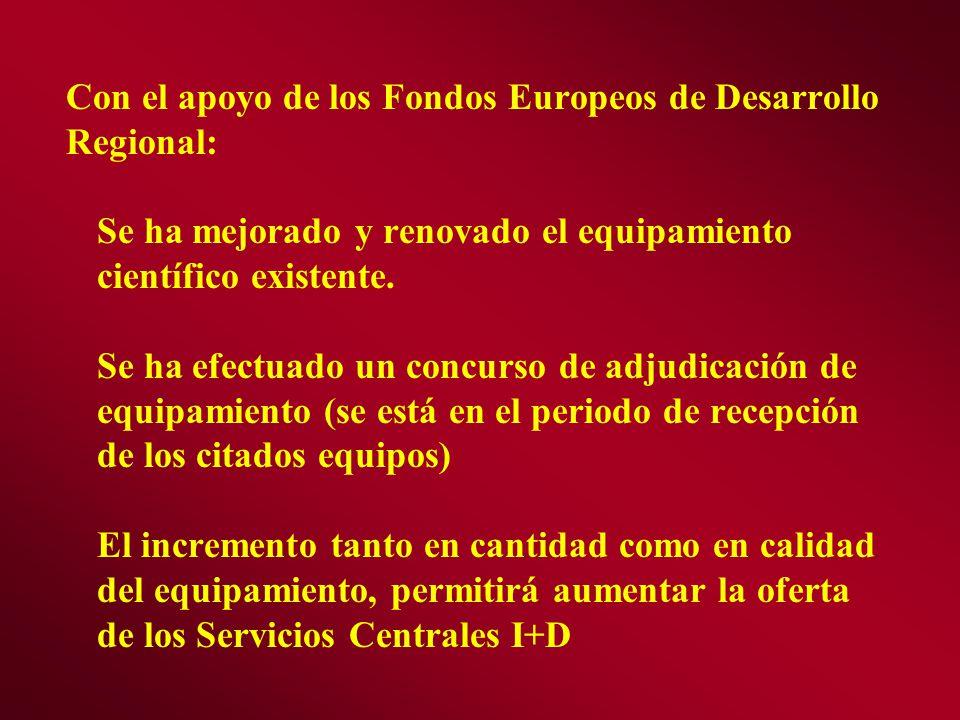 Con el apoyo de los Fondos Europeos de Desarrollo Regional: