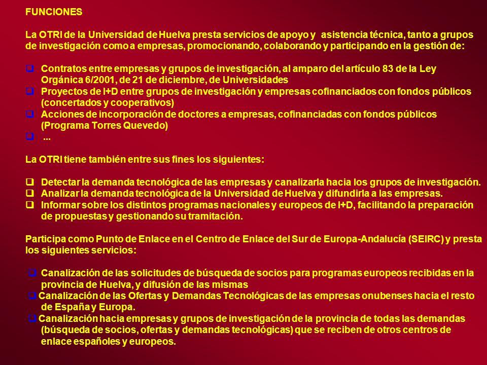 FUNCIONES La OTRI de la Universidad de Huelva presta servicios de apoyo y asistencia técnica, tanto a grupos de investigación como a empresas, promocionando, colaborando y participando en la gestión de: q Contratos entre empresas y grupos de investigación, al amparo del artículo 83 de la Ley Orgánica 6/2001, de 21 de diciembre, de Universidades q Proyectos de I+D entre grupos de investigación y empresas cofinanciados con fondos públicos (concertados y cooperativos) q Acciones de incorporación de doctores a empresas, cofinanciadas con fondos públicos (Programa Torres Quevedo) q ...