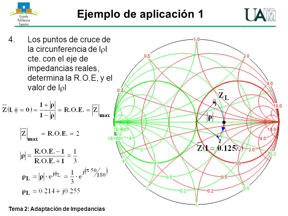 Tema 2: Adaptación de Impedancias