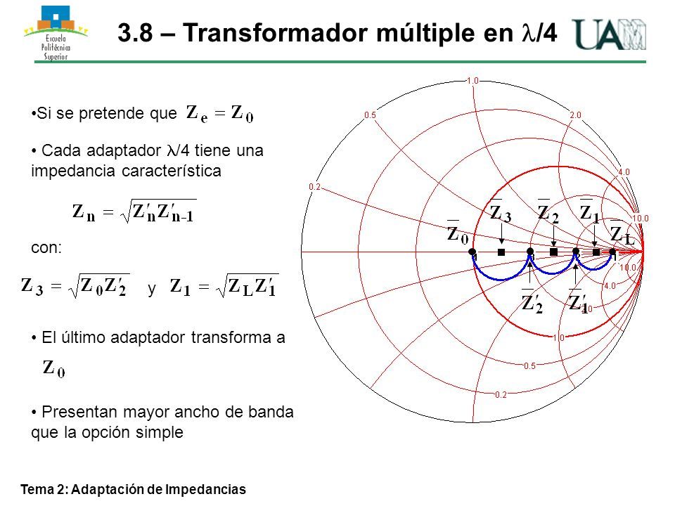 3.8 – Transformador múltiple en /4 Tema 2: Adaptación de Impedancias