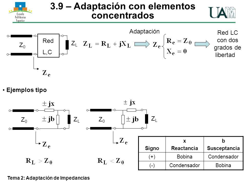 3.9 – Adaptación con elementos concentrados